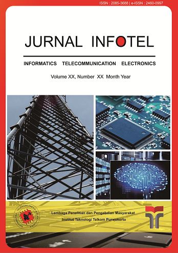 telecommunication journal